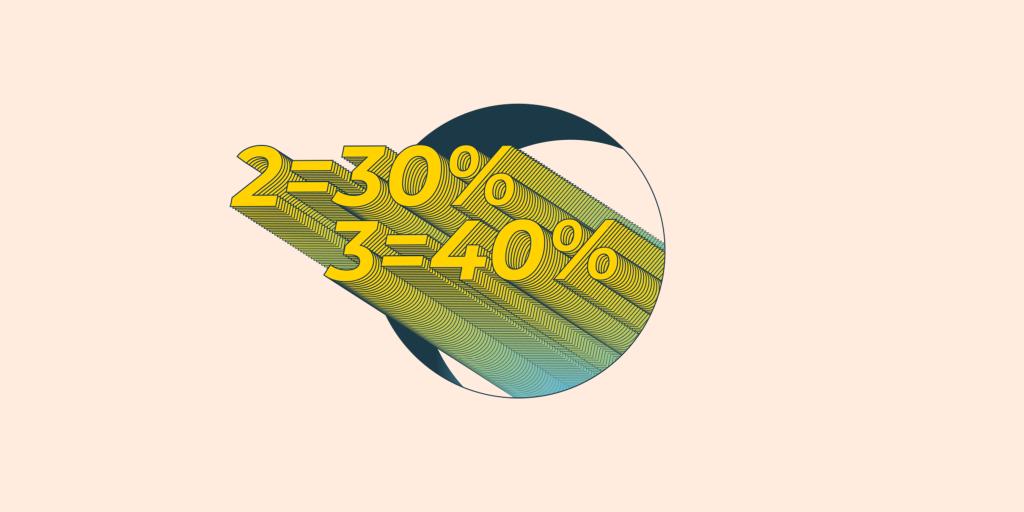 АКЦИЯ: Купи 2 –получи 30%, Купи 3 – получи 40%